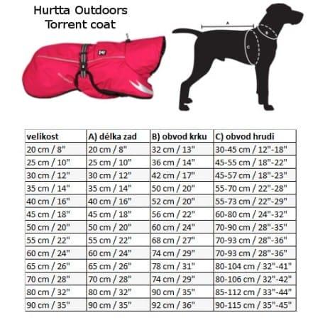 Obleček Hurtta Torrent coat černá 60