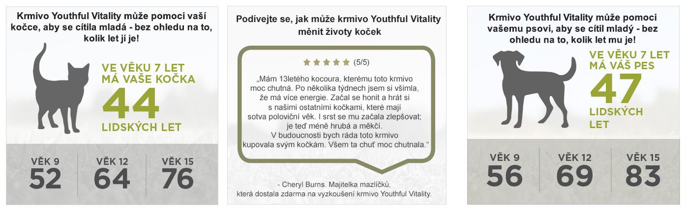 Hill's Youthful Vitality
